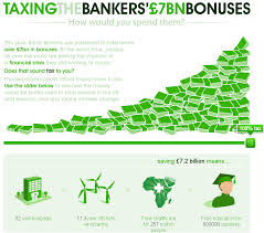 robin tax on bankers bonuses